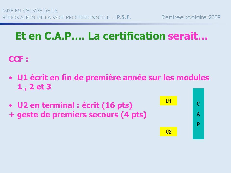 Et en C.A.P…. La certification serait…