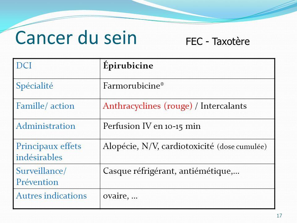 Cancer du sein FEC - Taxotère DCI Épirubicine Spécialité