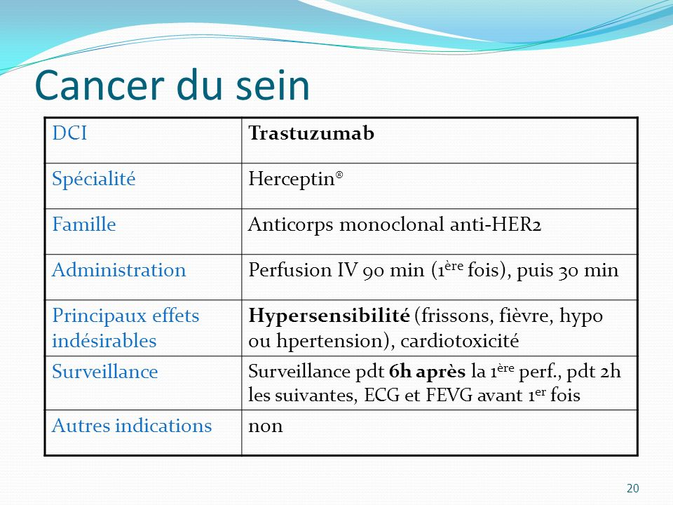Cancer du sein DCI Trastuzumab Spécialité Herceptin® Famille