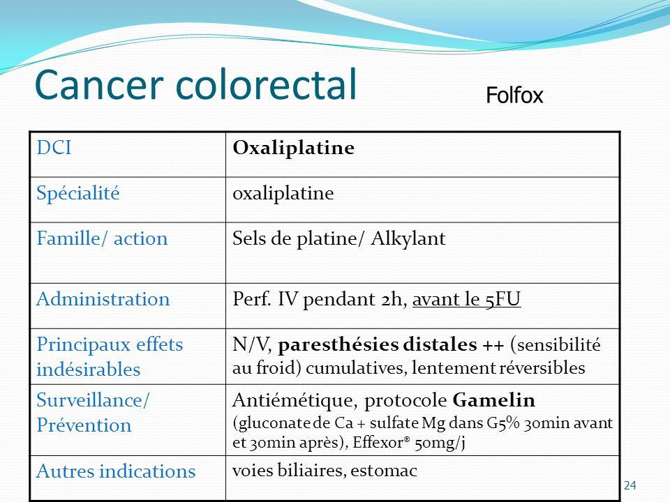 Cancer colorectal Folfox DCI Oxaliplatine Spécialité oxaliplatine