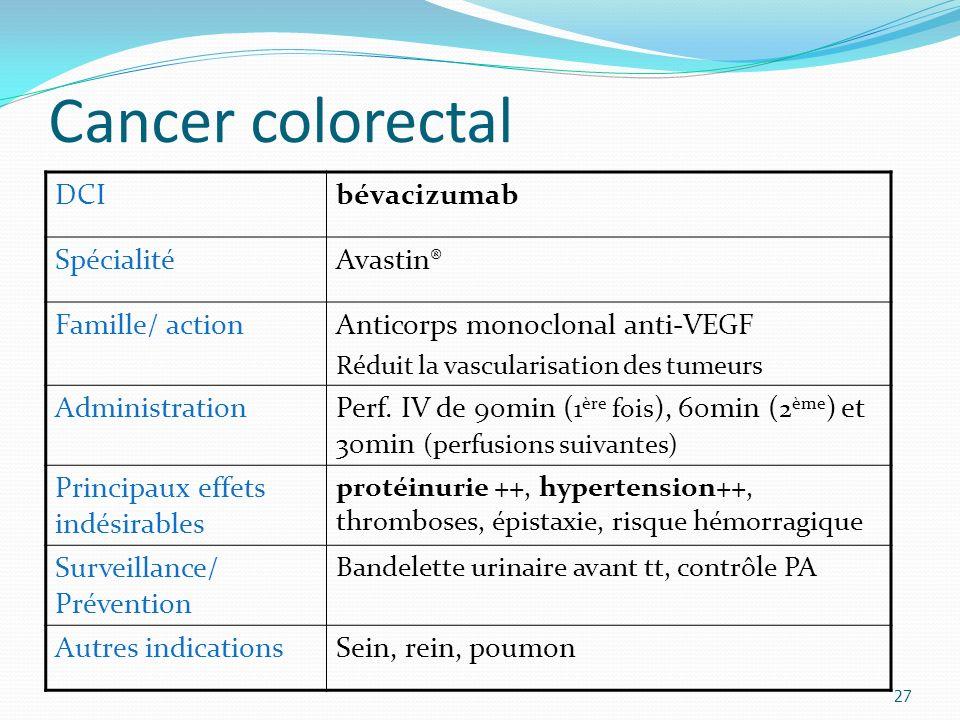 Cancer colorectal DCI bévacizumab Spécialité Avastin® Famille/ action