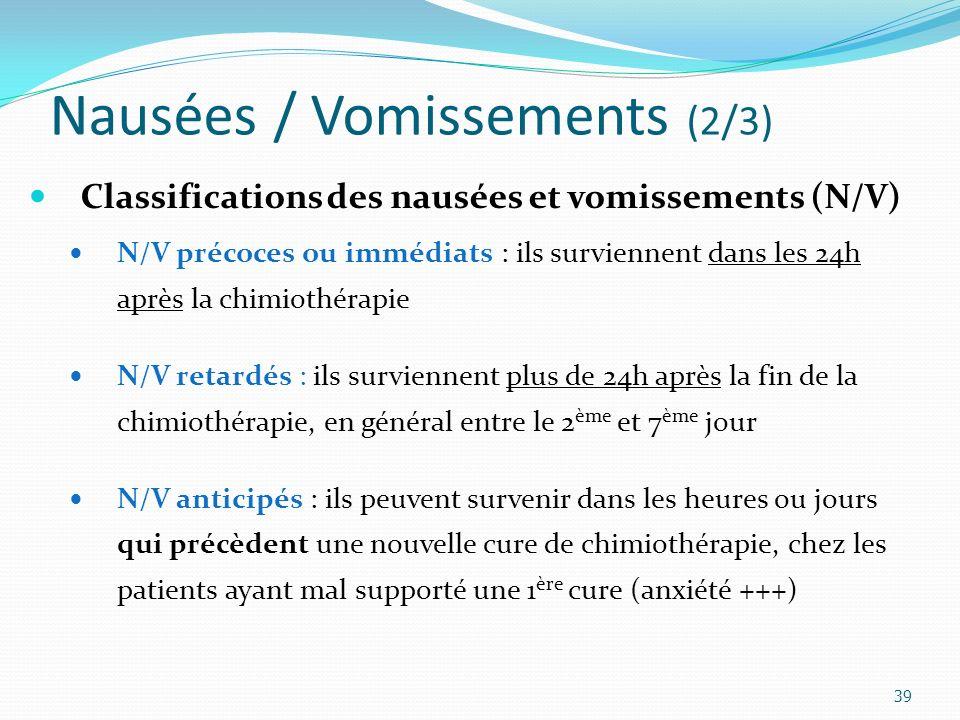 Nausées / Vomissements (2/3)