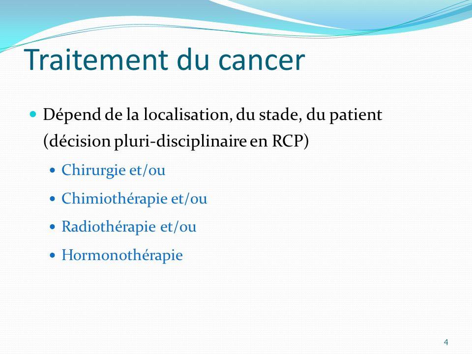 Traitement du cancer Dépend de la localisation, du stade, du patient (décision pluri-disciplinaire en RCP)