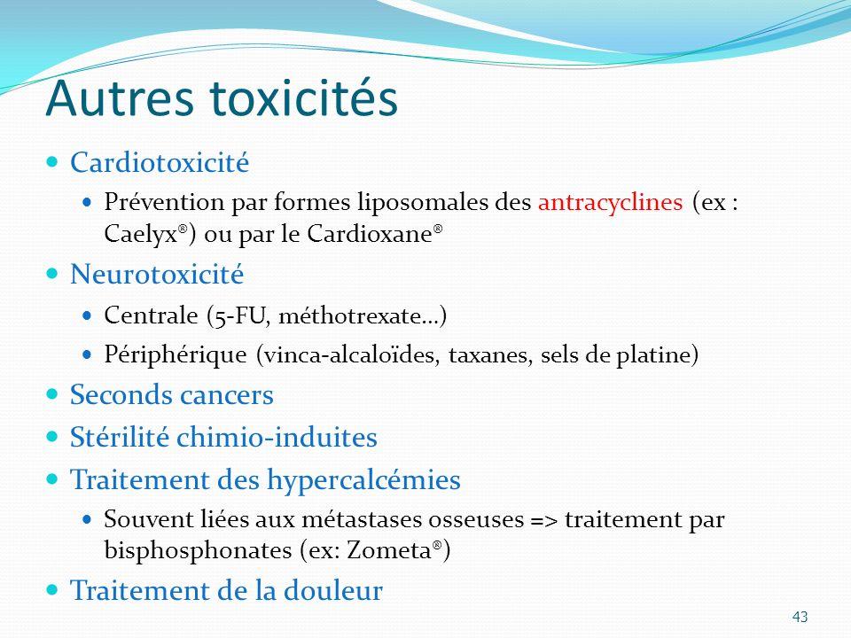 Autres toxicités Cardiotoxicité Neurotoxicité Seconds cancers