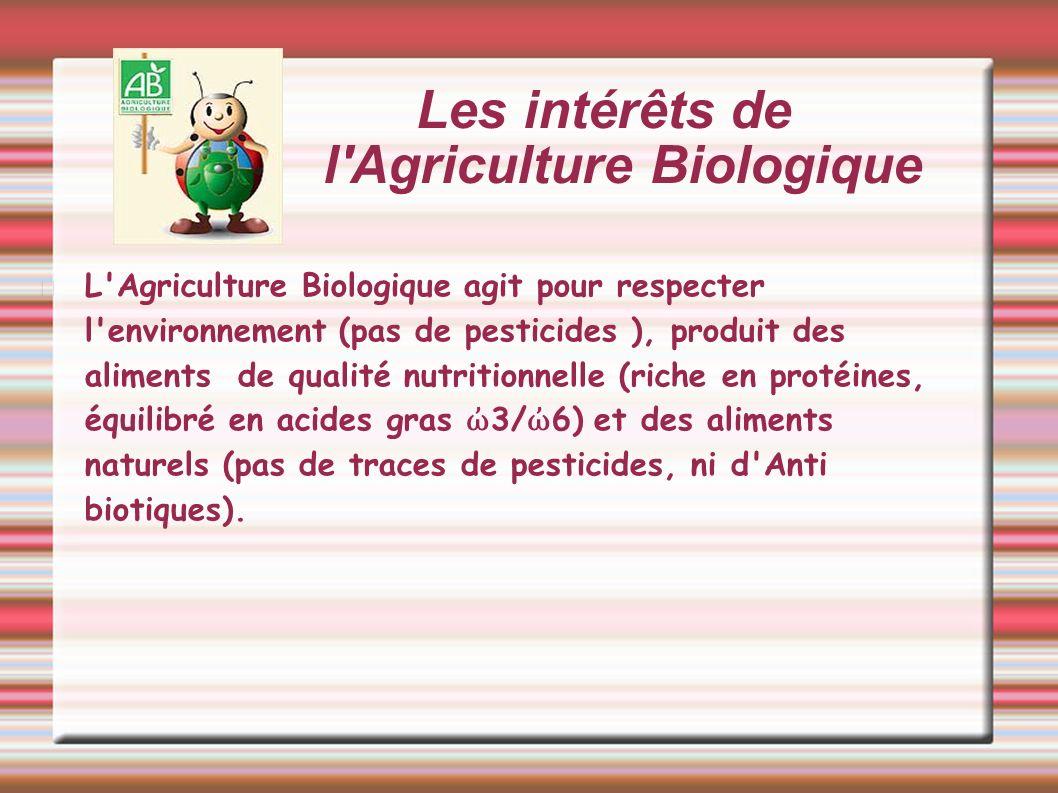 Les intérêts de l Agriculture Biologique