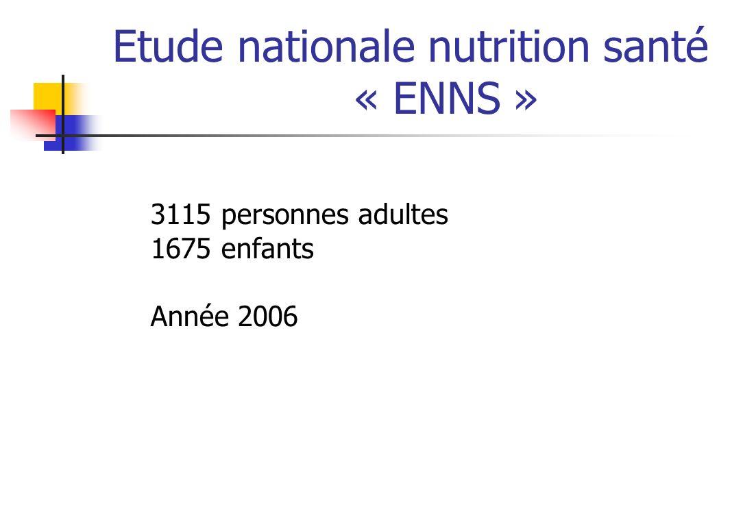 Etude nationale nutrition santé « ENNS »