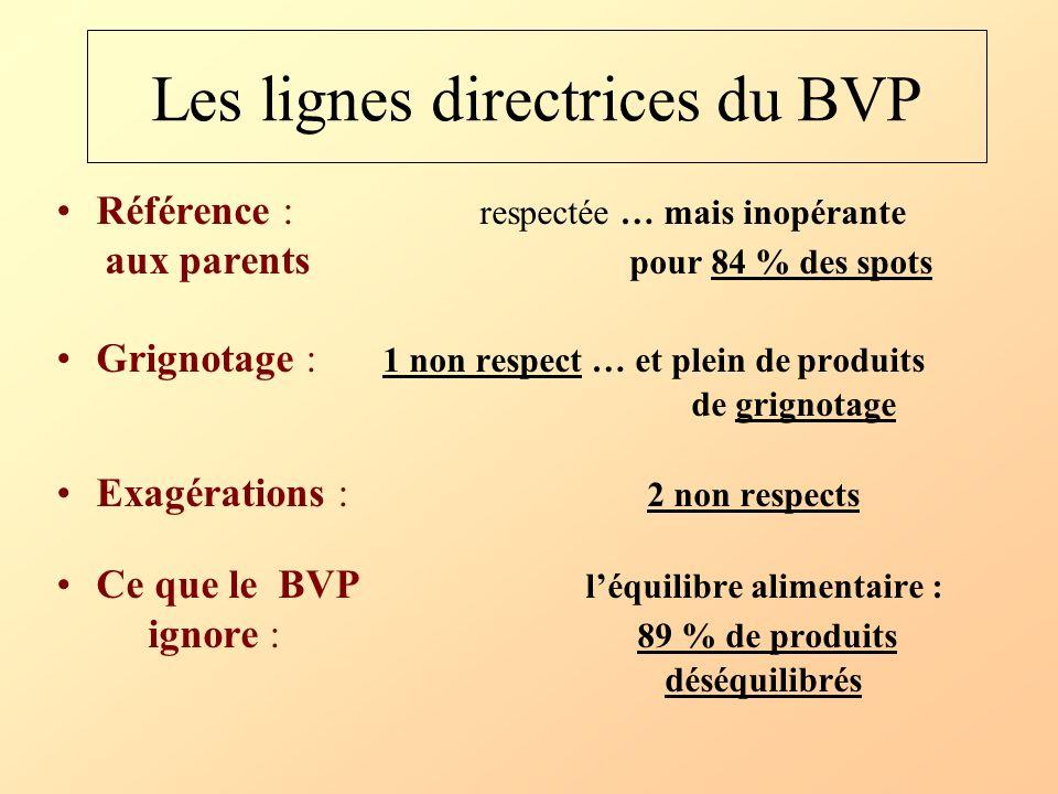 Les lignes directrices du BVP