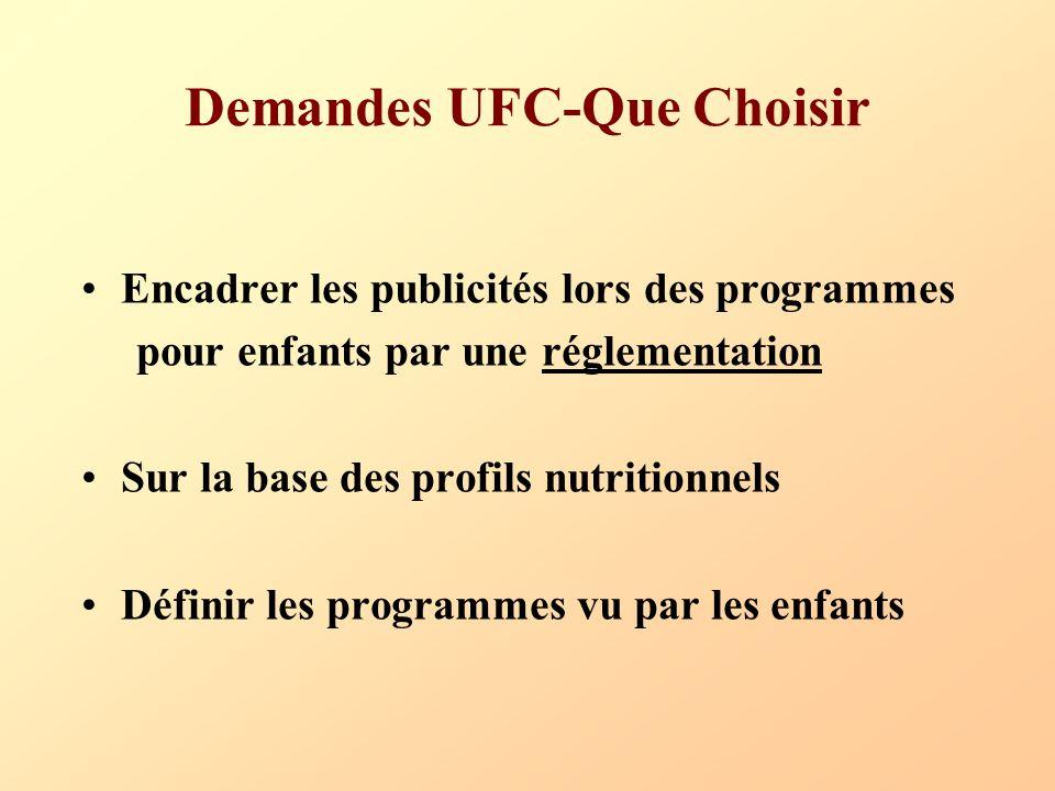Demandes UFC-Que Choisir
