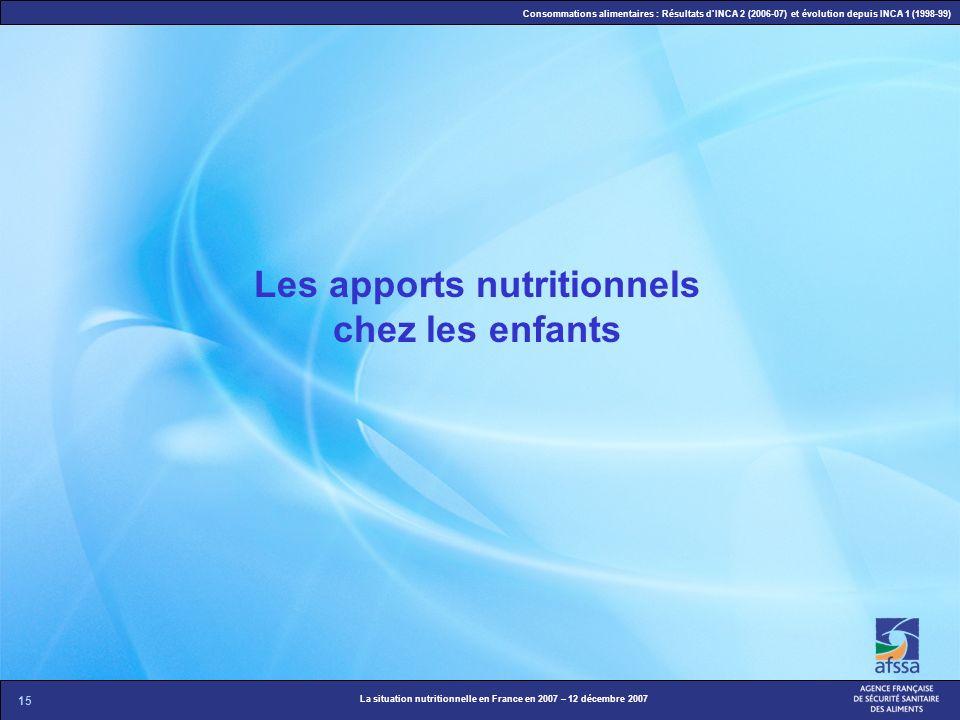 Les apports nutritionnels
