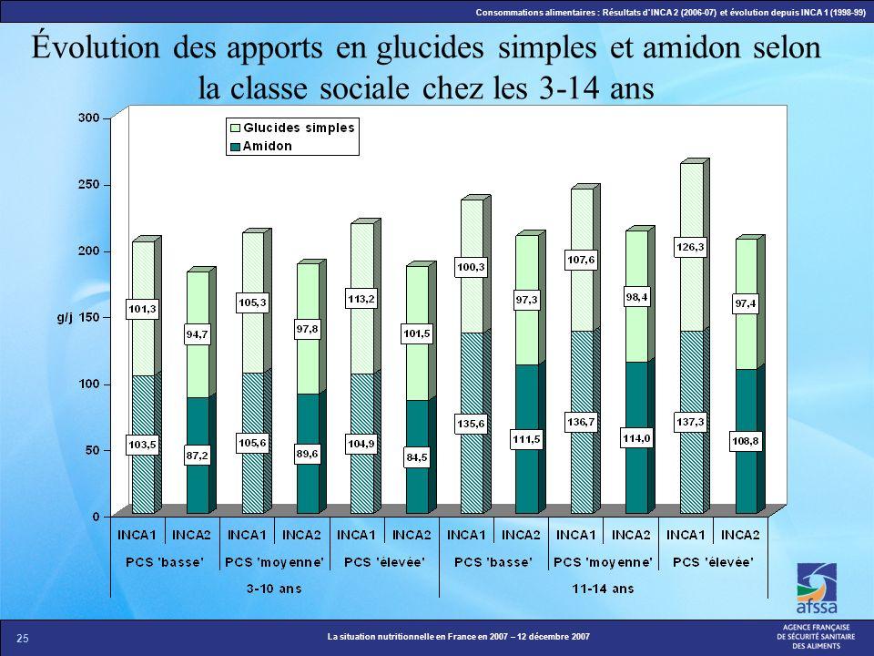 Évolution des apports en glucides simples et amidon selon la classe sociale chez les 3-14 ans