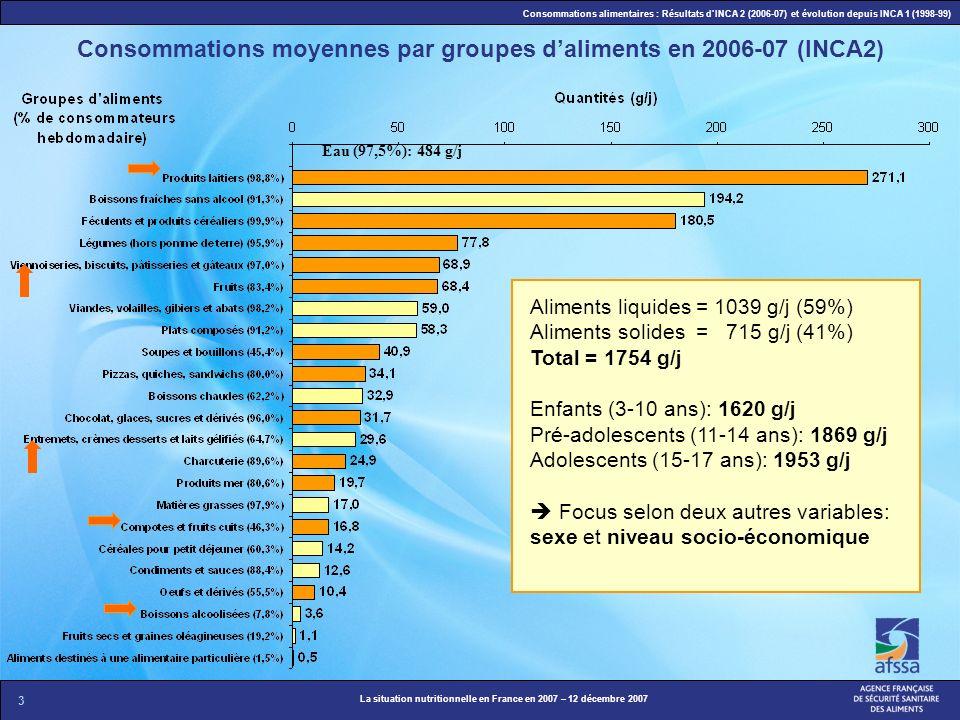 Consommations moyennes par groupes d'aliments en 2006-07 (INCA2)