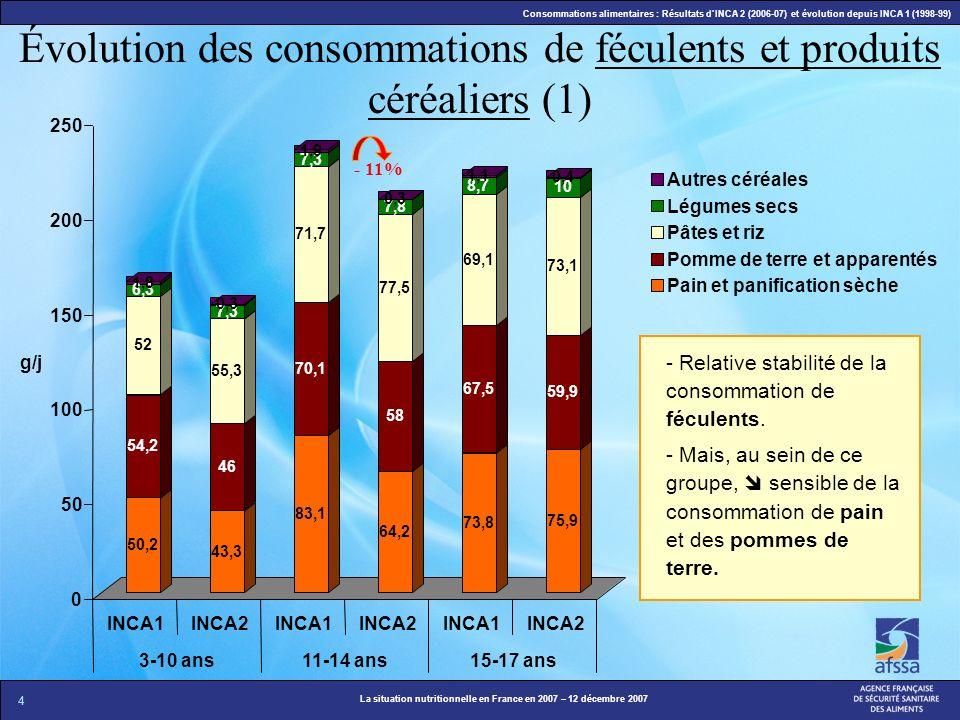 Évolution des consommations de féculents et produits céréaliers (1)