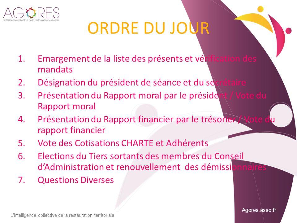 ORDRE DU JOUR Emargement de la liste des présents et vérification des mandats. Désignation du président de séance et du secrétaire.