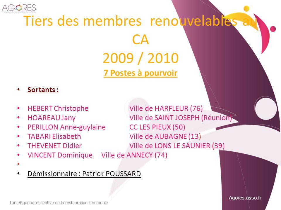 Tiers des membres renouvelables au CA 2009 / 2010 7 Postes à pourvoir