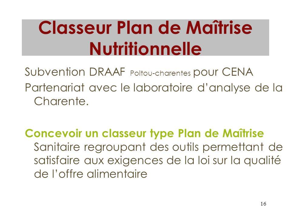 Classeur Plan de Maîtrise Nutritionnelle