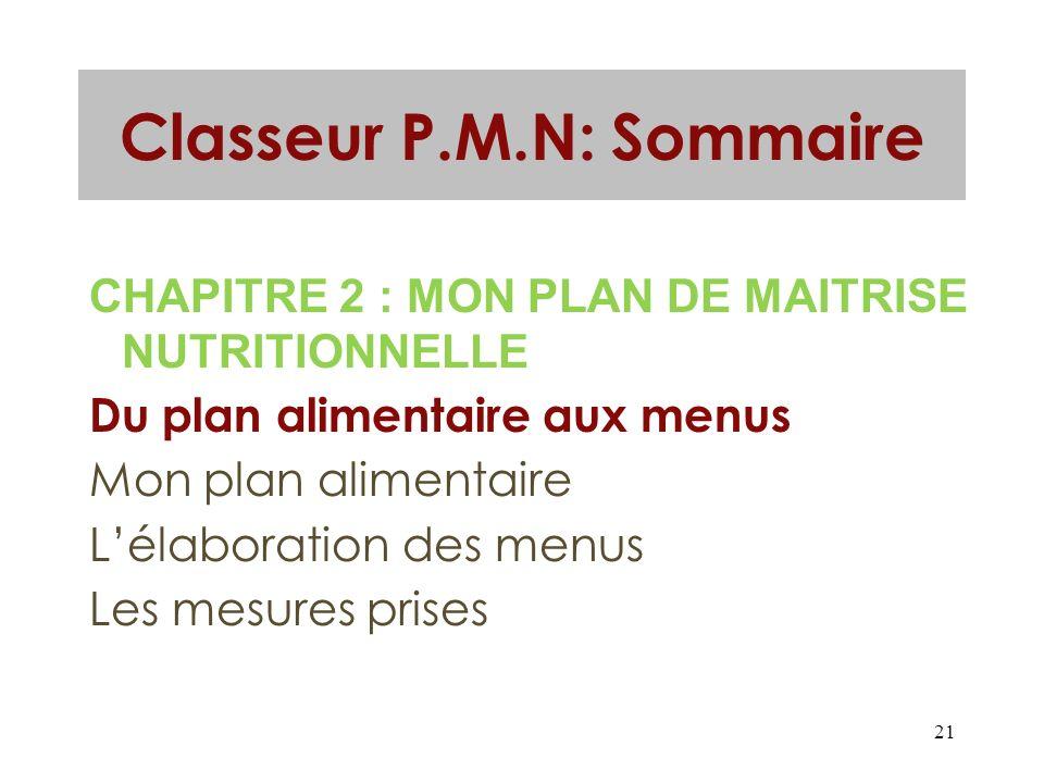 Classeur P.M.N: Sommaire