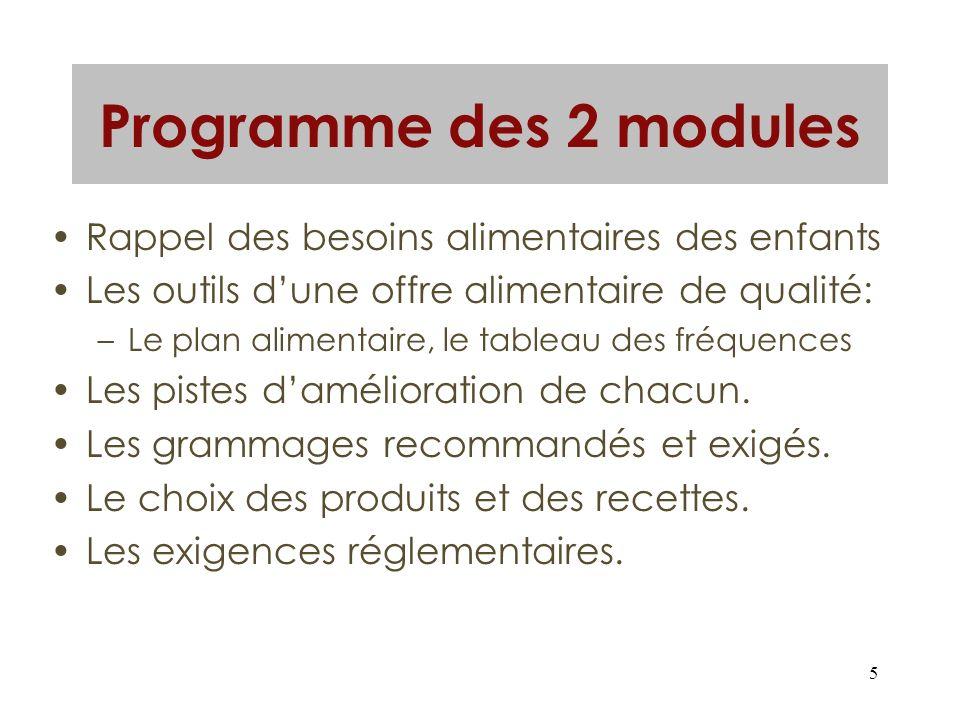 Programme des 2 modules Rappel des besoins alimentaires des enfants