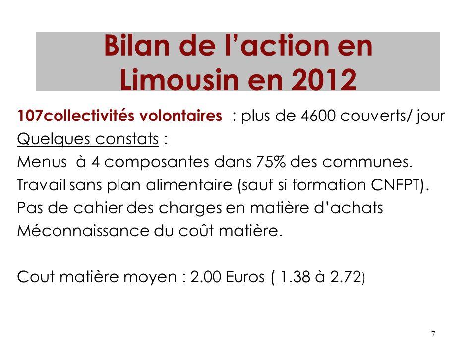 Bilan de l'action en Limousin en 2012