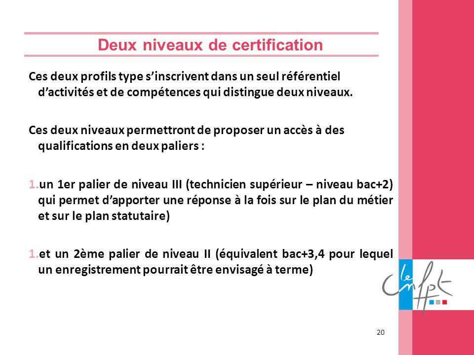Deux niveaux de certification