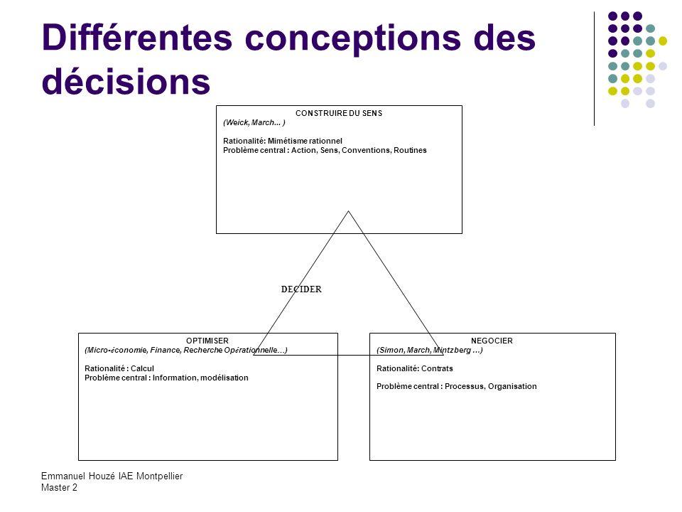 Différentes conceptions des décisions