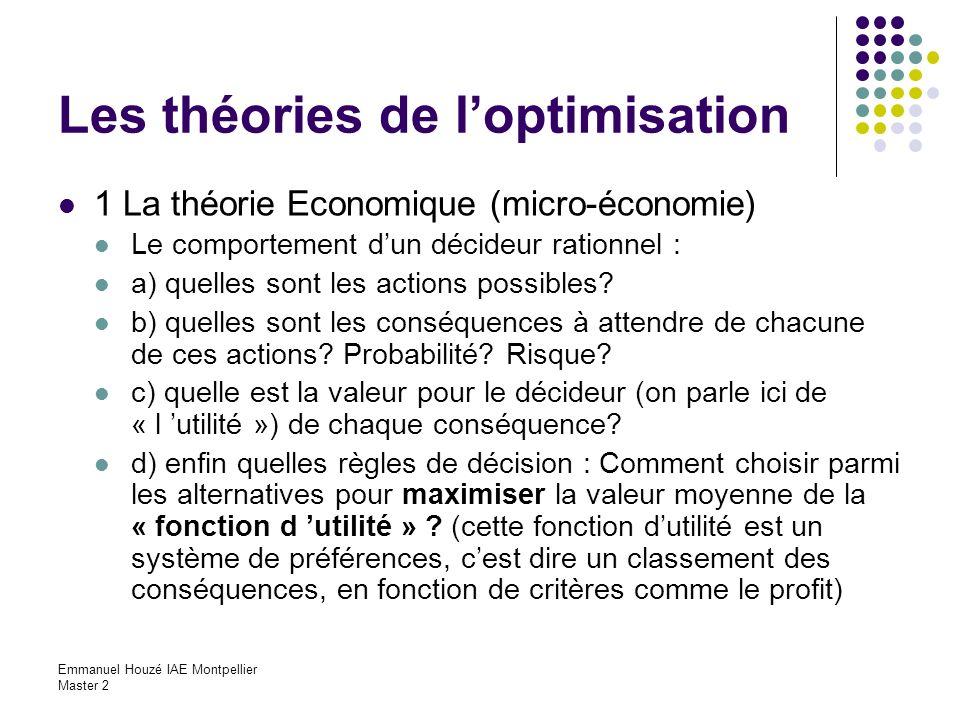Les théories de l'optimisation