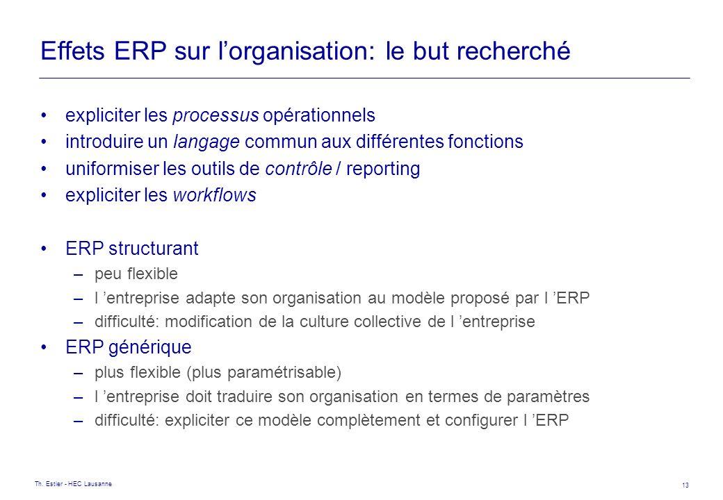 Effets ERP sur l'organisation: le but recherché