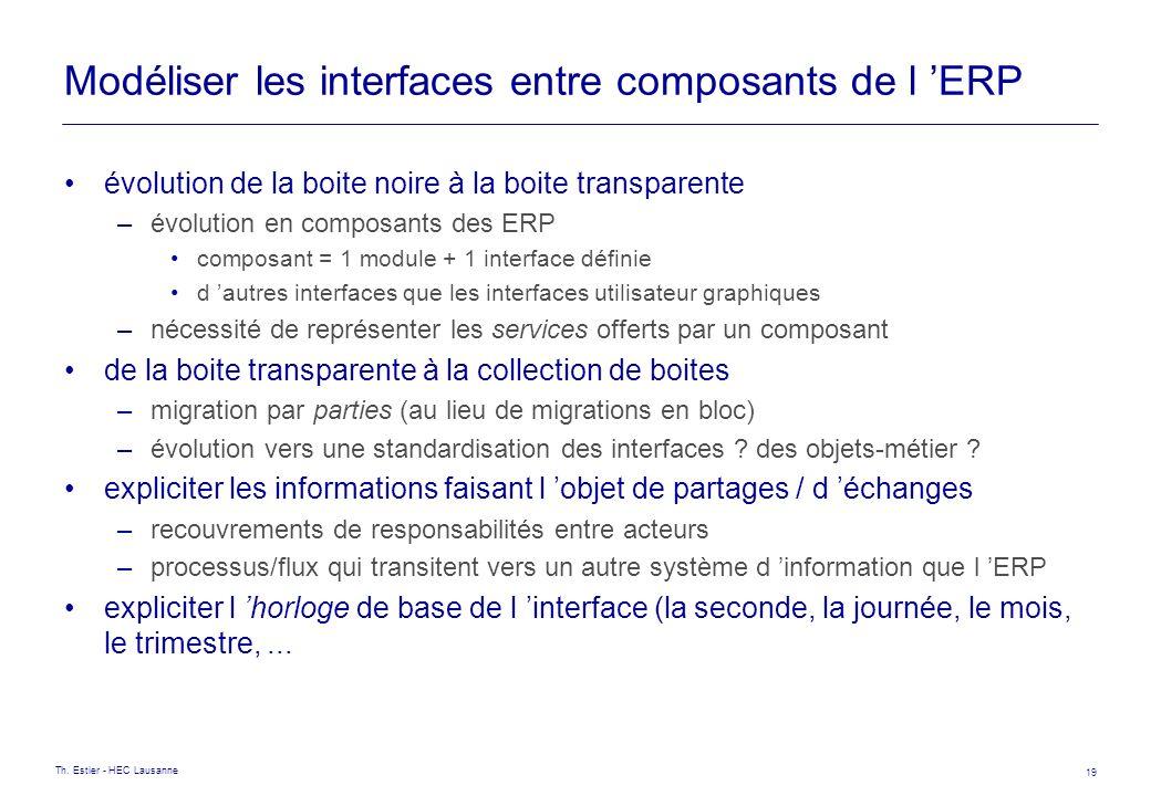 Modéliser les interfaces entre composants de l 'ERP