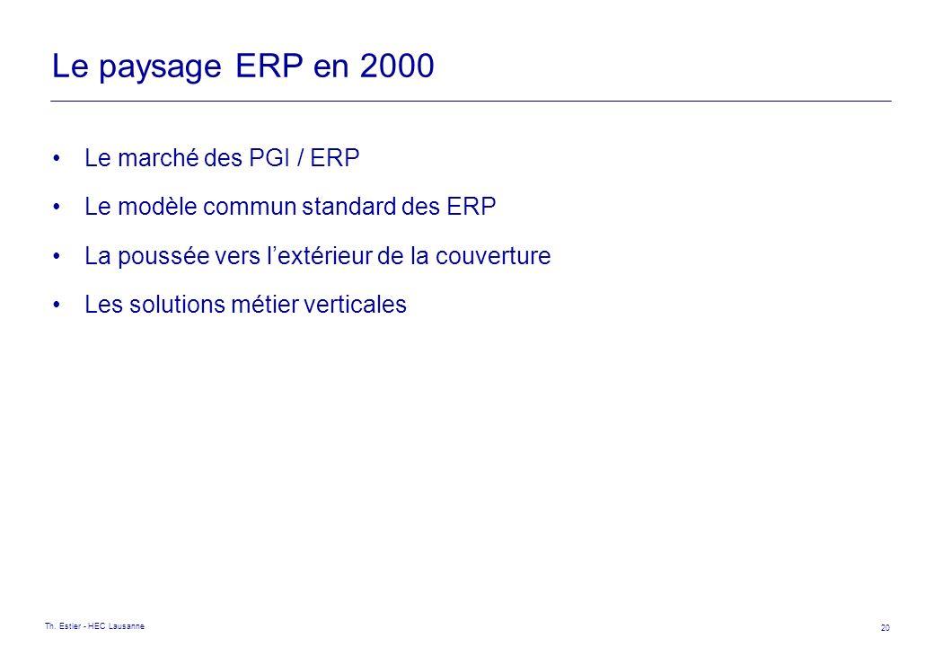 Le paysage ERP en 2000 Le marché des PGI / ERP