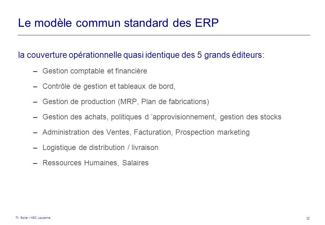 Le modèle commun standard des ERP