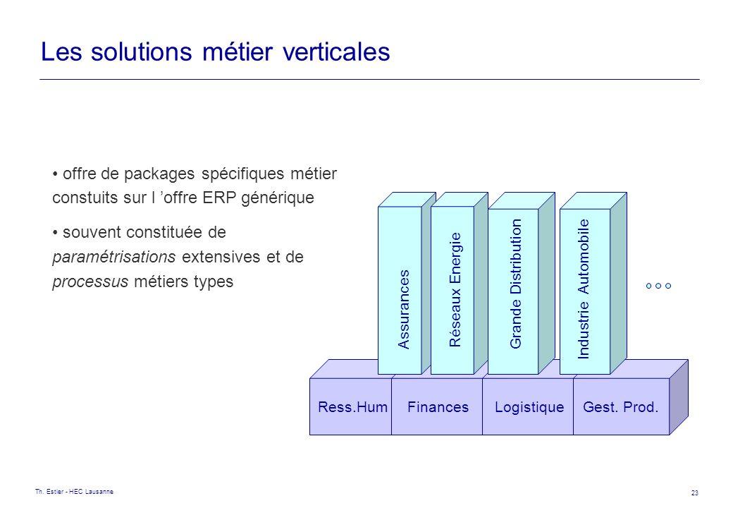 Les solutions métier verticales