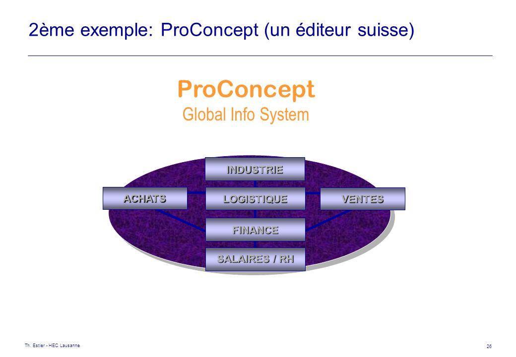 ProConcept Global Info System