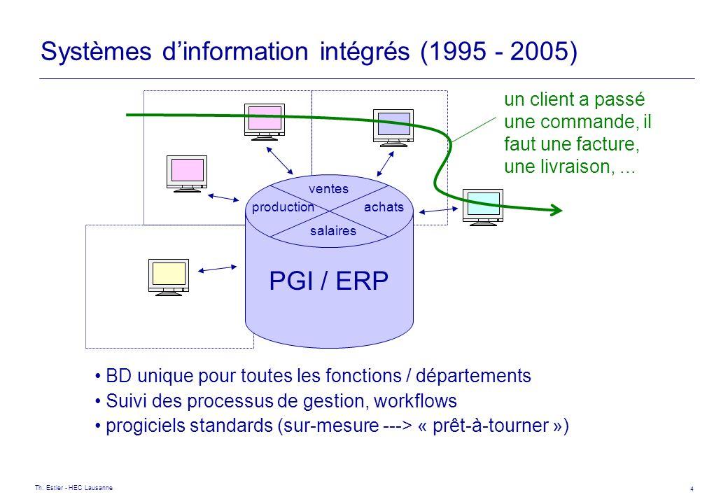 Systèmes d'information intégrés (1995 - 2005)