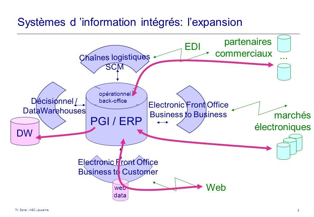 Systèmes d 'information intégrés: l'expansion
