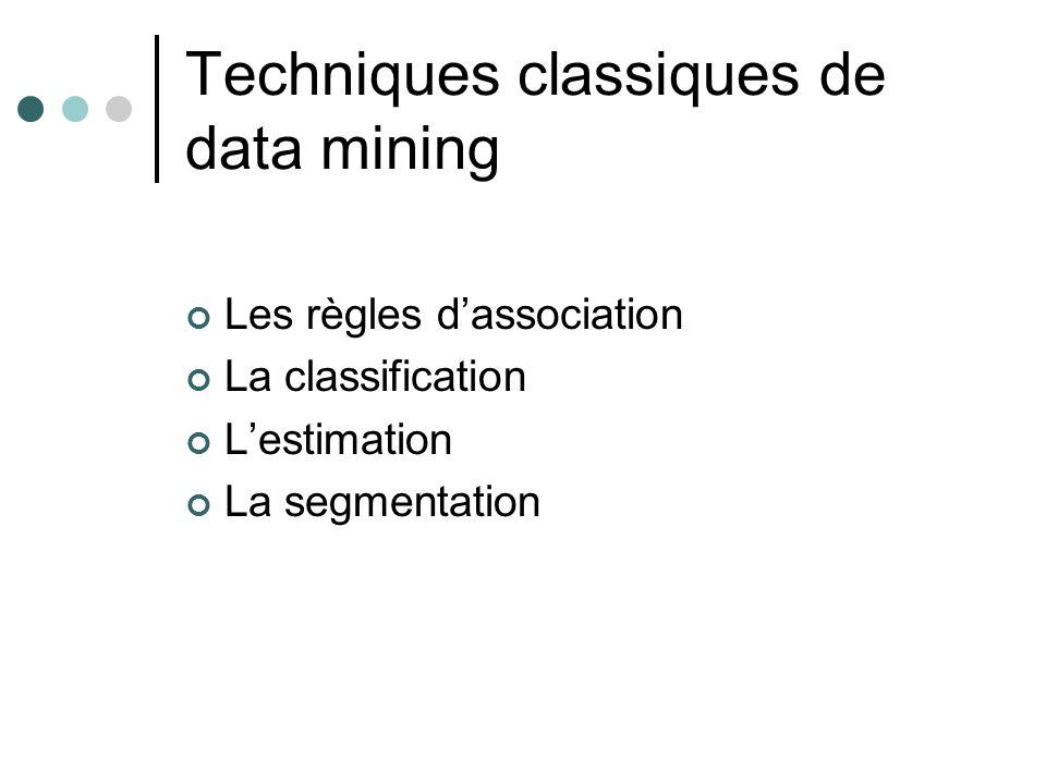 Techniques classiques de data mining