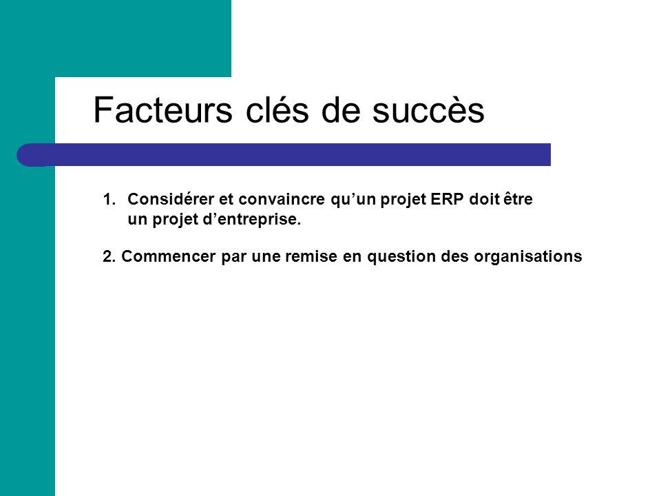 Facteurs clés de succès