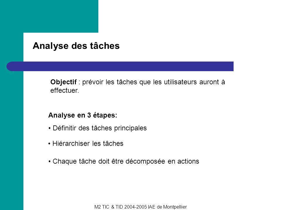 Analyse des tâches Objectif : prévoir les tâches que les utilisateurs auront à effectuer. Analyse en 3 étapes: