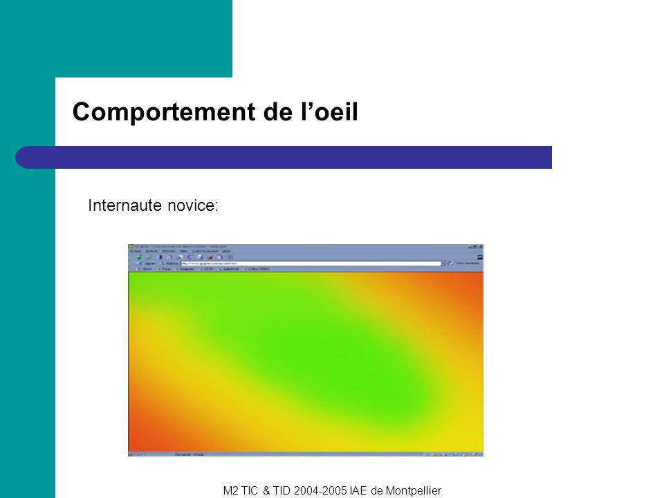 Comportement de l'oeil
