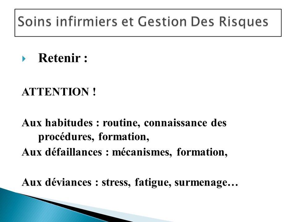 Retenir : ATTENTION ! Aux habitudes : routine, connaissance des procédures, formation, Aux défaillances : mécanismes, formation,