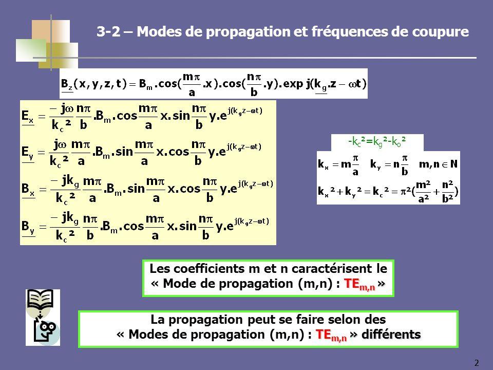 3-2 – Modes de propagation et fréquences de coupure