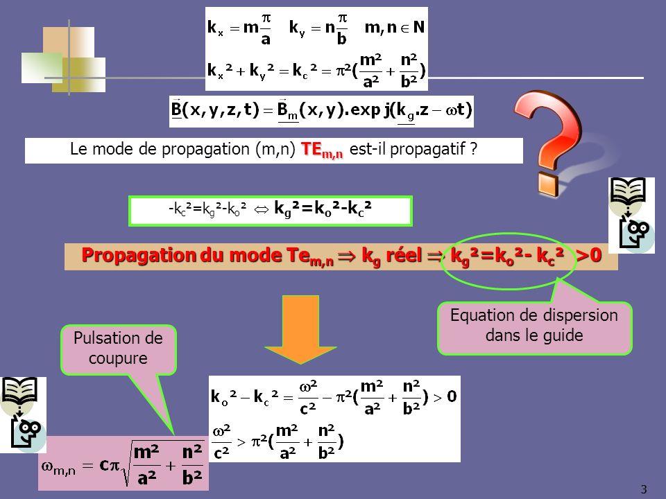 Propagation du mode Tem,n  kg réel  kg²=ko²- kc² >0