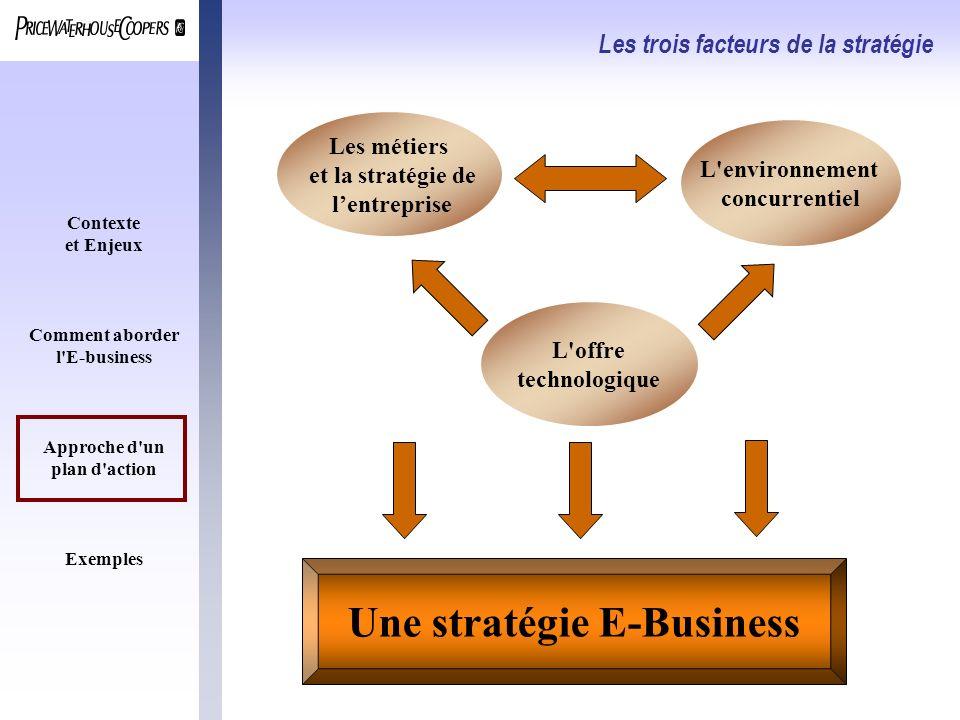 Les trois facteurs de la stratégie