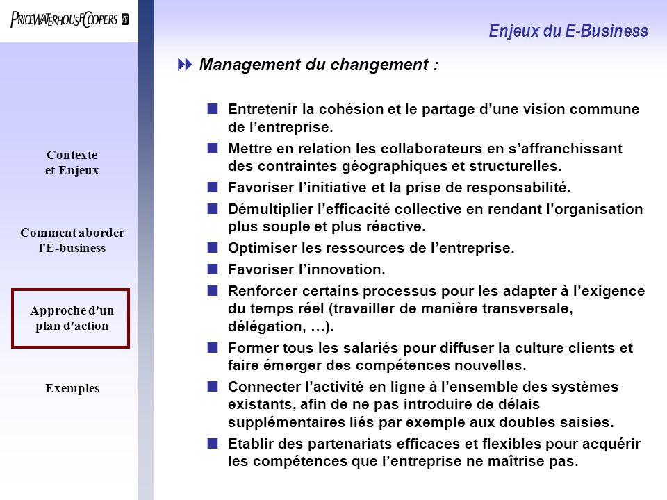 Enjeux du E-Business Management du changement :