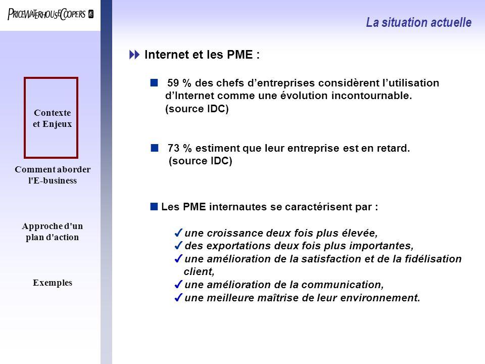 La situation actuelle Internet et les PME :