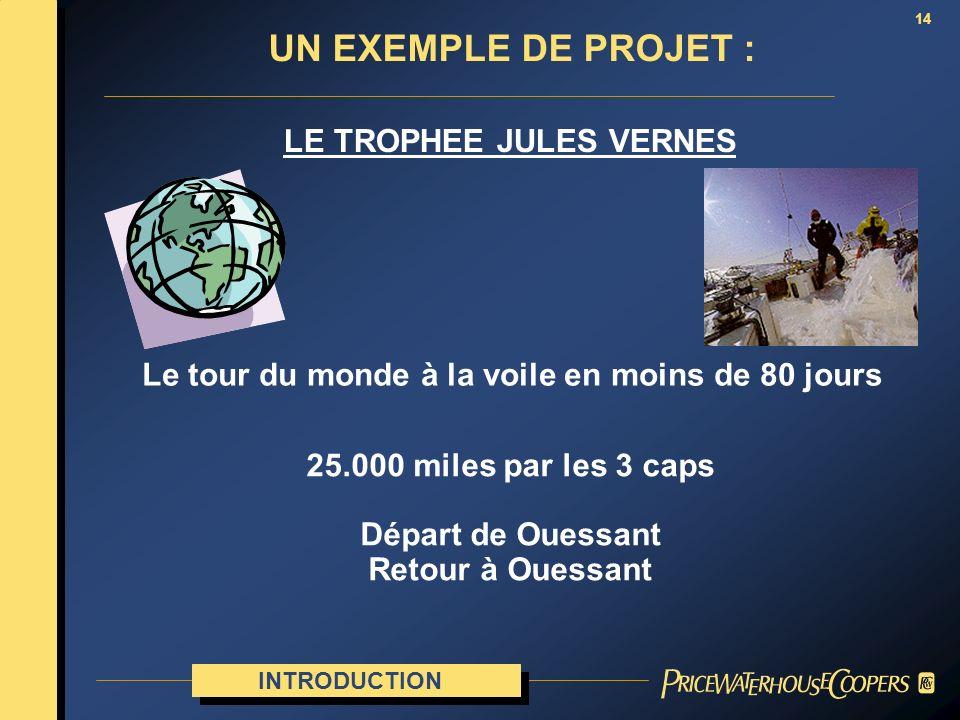 Le tour du monde à la voile en moins de 80 jours