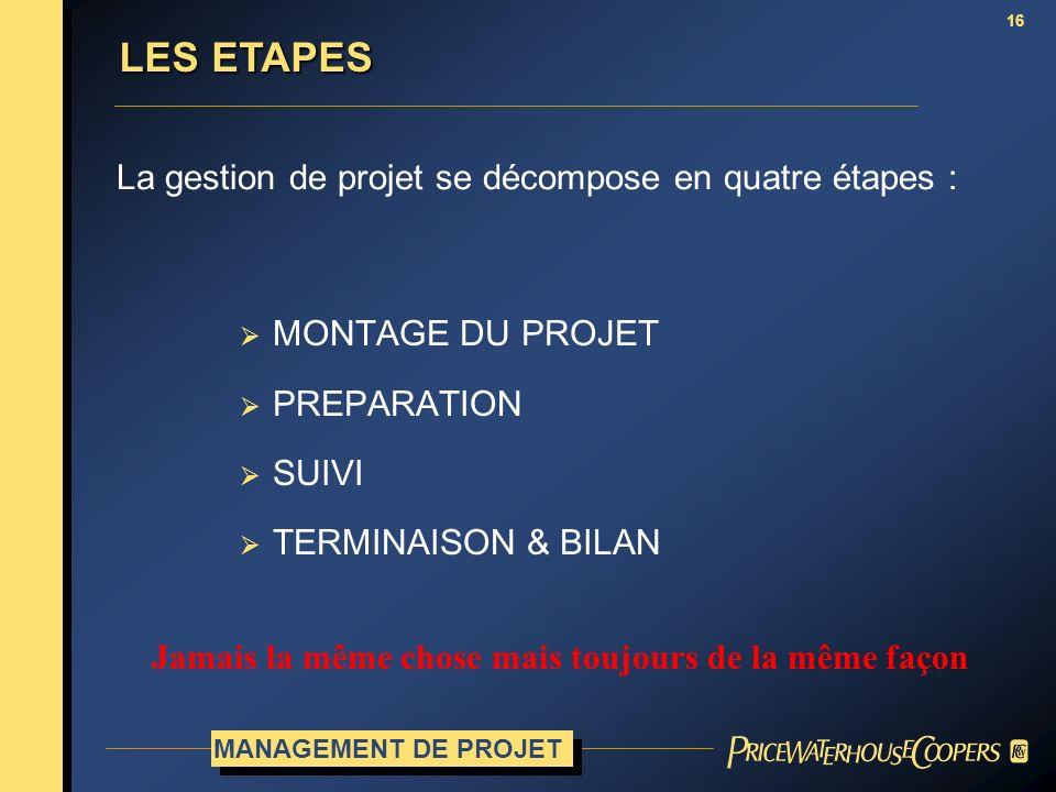LES ETAPES La gestion de projet se décompose en quatre étapes :