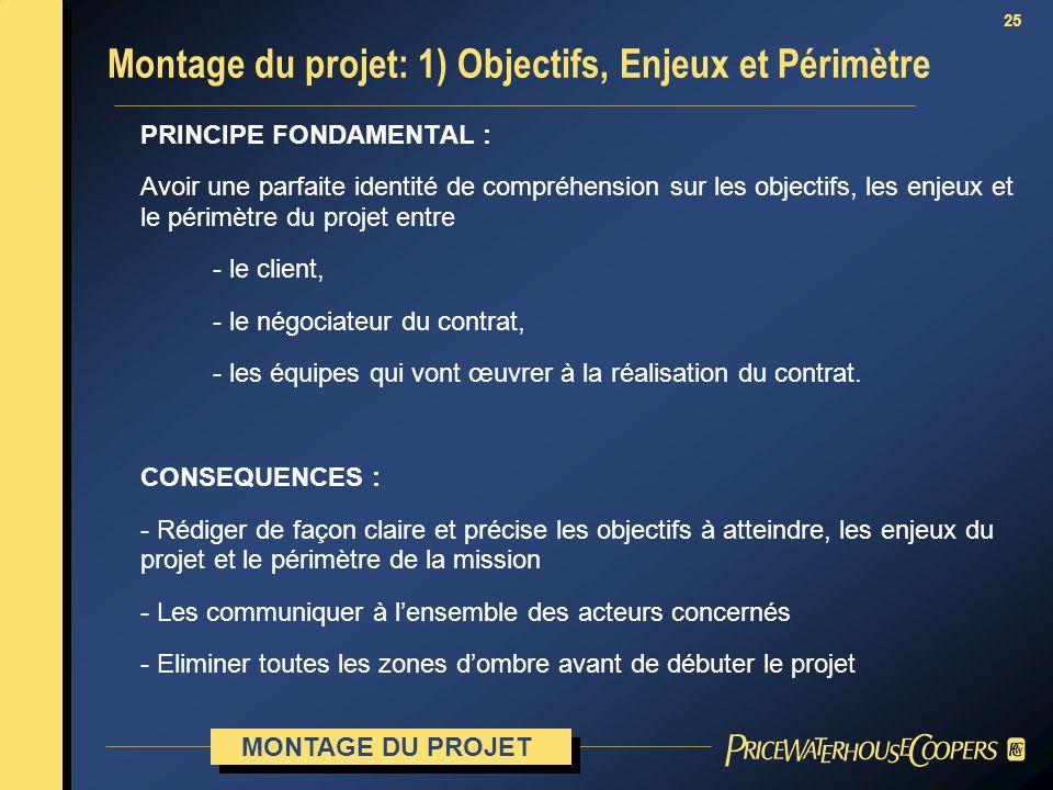 Montage du projet: 1) Objectifs, Enjeux et Périmètre
