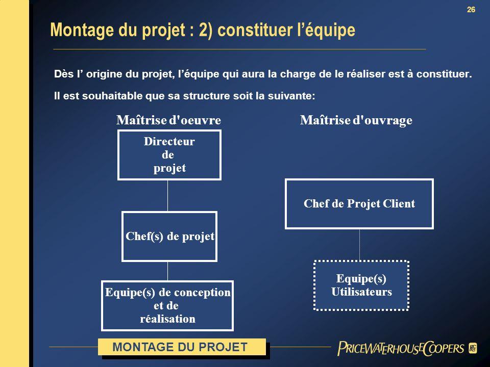 Montage du projet : 2) constituer l'équipe