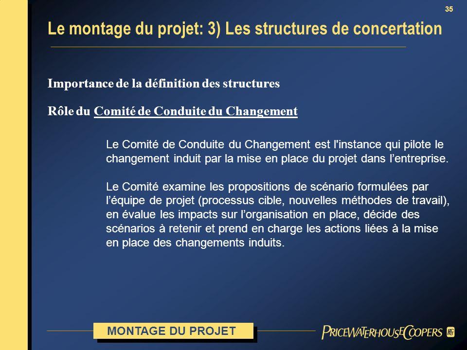 Le montage du projet: 3) Les structures de concertation