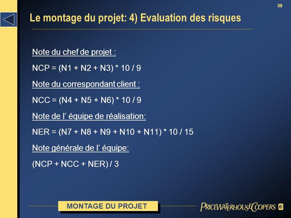 Le montage du projet: 4) Evaluation des risques