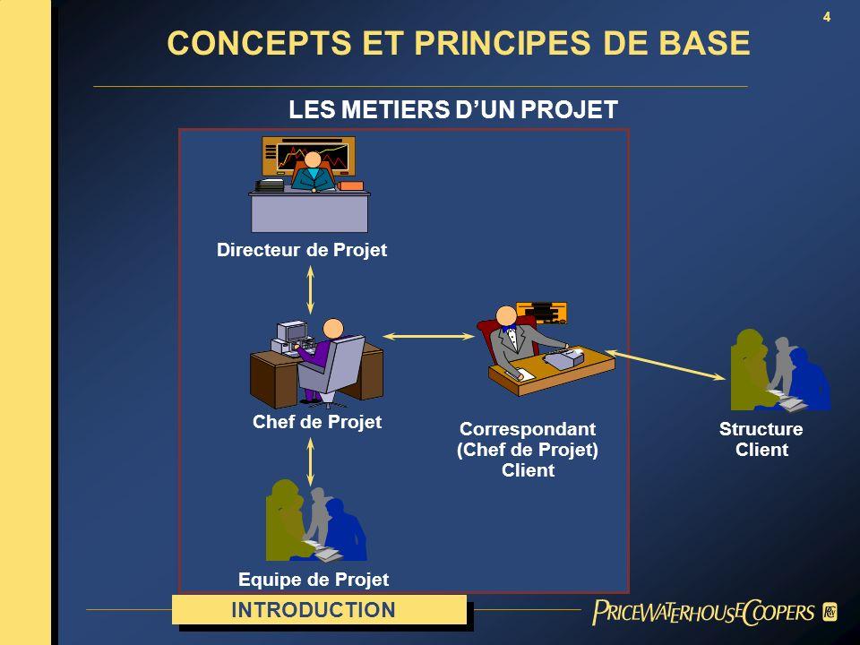 CONCEPTS ET PRINCIPES DE BASE